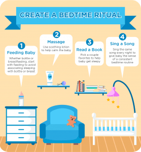Getting your baby to sleep fast routine